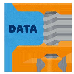 データの圧縮